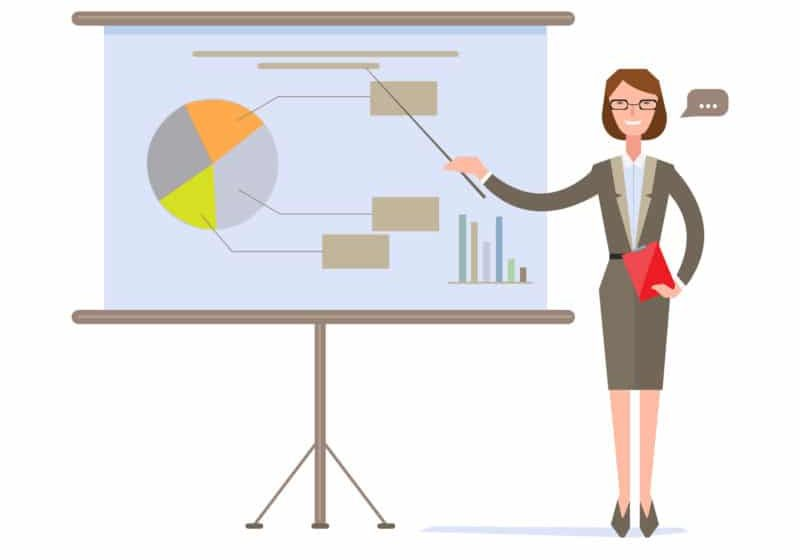 Businesswoman Presenting Pie Chart on Screen showing results of Online Marketing